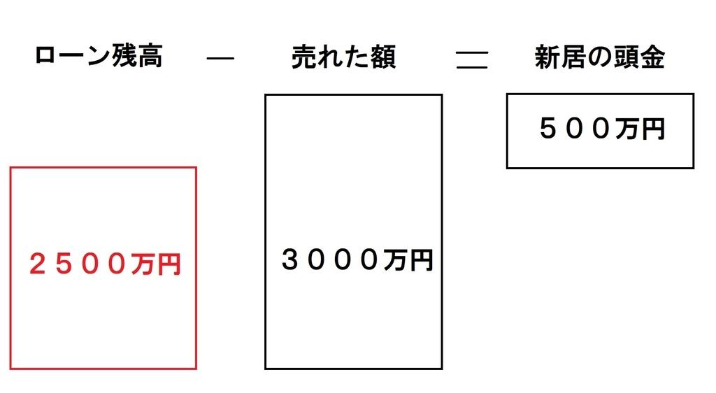 f:id:keigoman:20190228083807j:plain