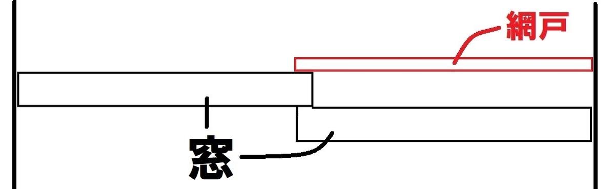 f:id:keigoman:20190408164643j:plain