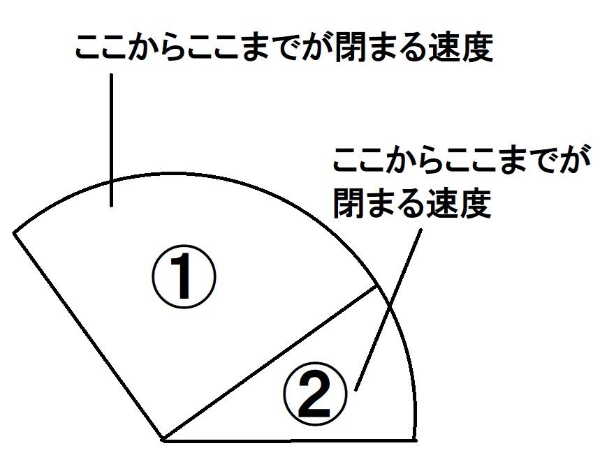 f:id:keigoman:20201108120116j:plain