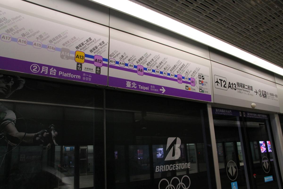 MRTホームドア