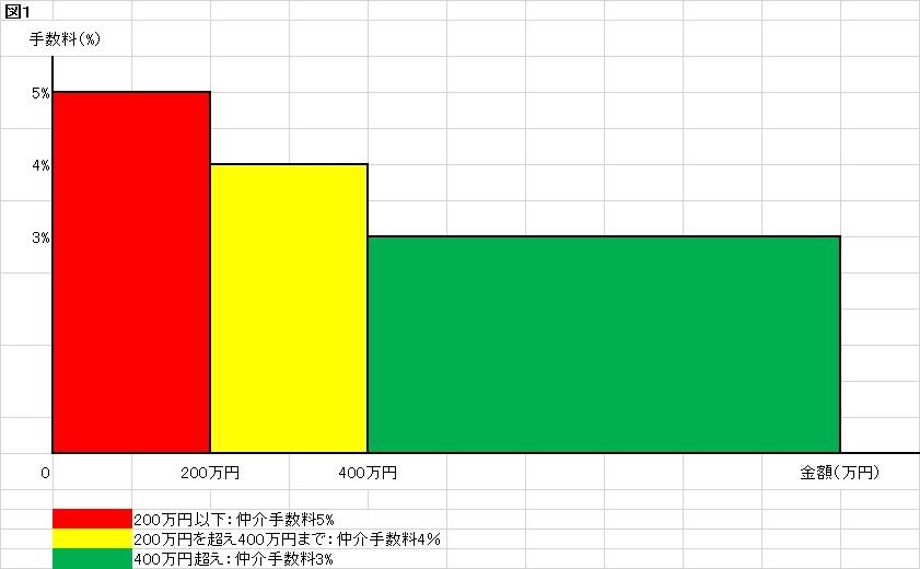 f:id:keiichi2017:20170111005605j:plain