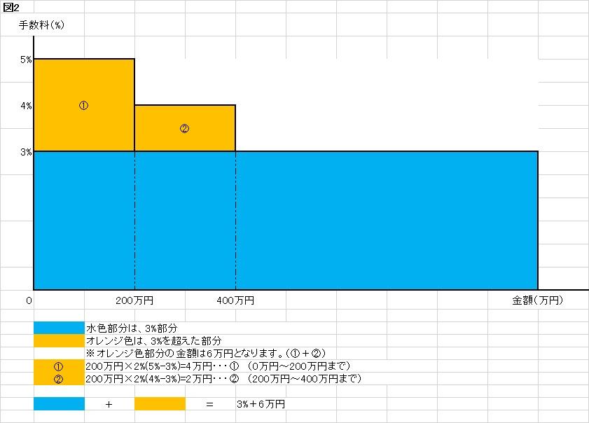 f:id:keiichi2017:20170111010615j:plain