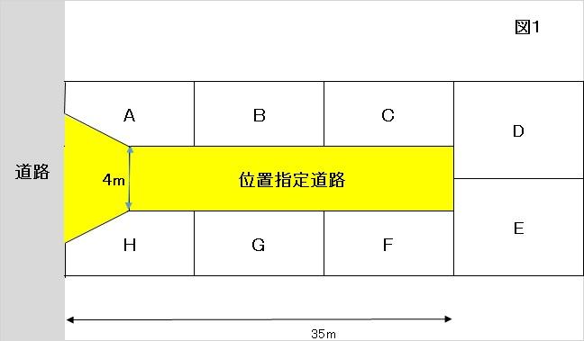 f:id:keiichi2017:20170312225617j:plain