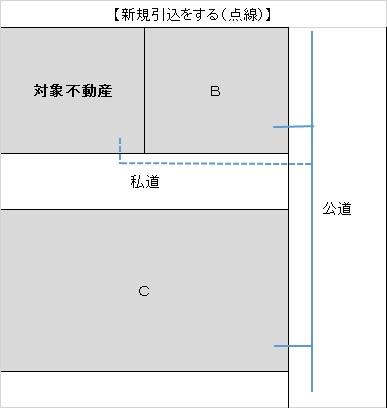 f:id:keiichi2017:20170521111116j:plain