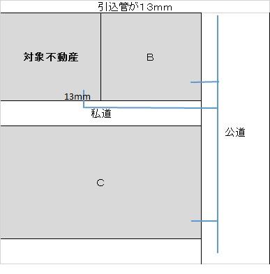 f:id:keiichi2017:20170521113752j:plain