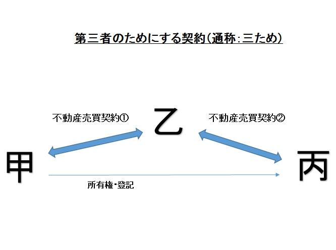 f:id:keiichi2017:20170701225605j:plain