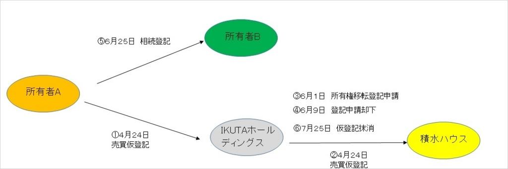 f:id:keiichi2017:20170812173903j:plain