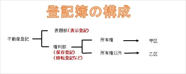 f:id:keiichi2017:20170910134933j:plain
