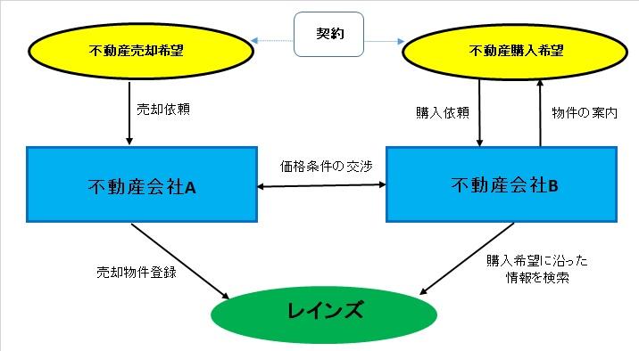 f:id:keiichi2017:20171009105208j:plain