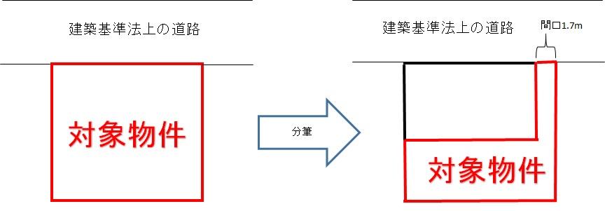 f:id:keiichi2017:20171029205000j:plain