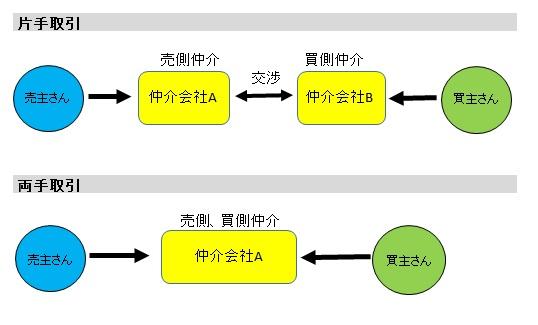 f:id:keiichi2017:20171229143335j:plain