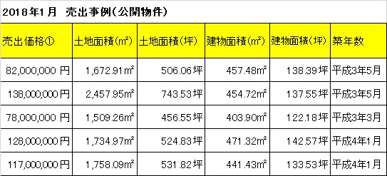 f:id:keiichi2017:20180104180305j:plain