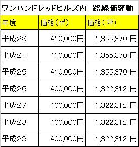 f:id:keiichi2017:20180104184736j:plain