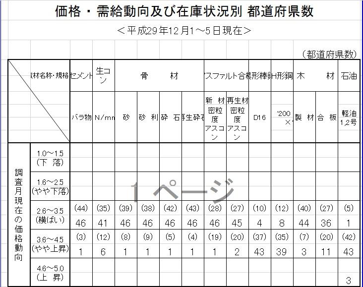 f:id:keiichi2017:20180116223530j:plain