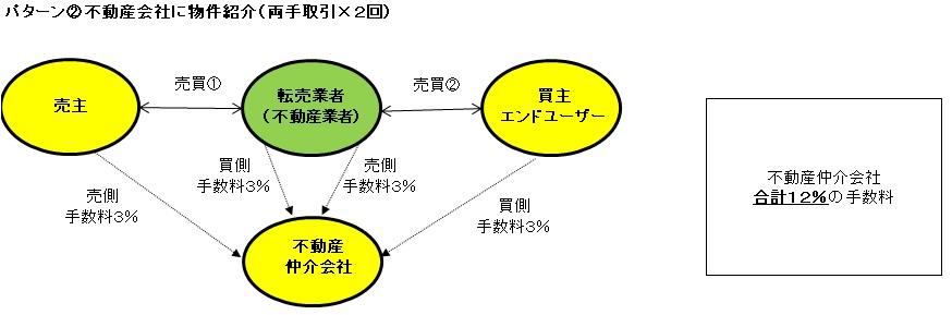 f:id:keiichi2017:20180128191819j:plain