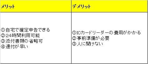 f:id:keiichi2017:20180212122218j:plain