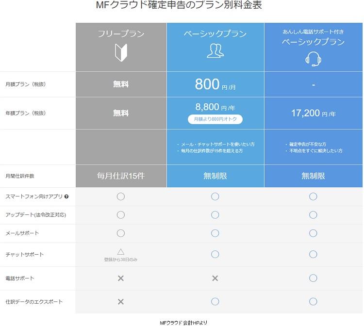 f:id:keiichi2017:20180212161654j:plain