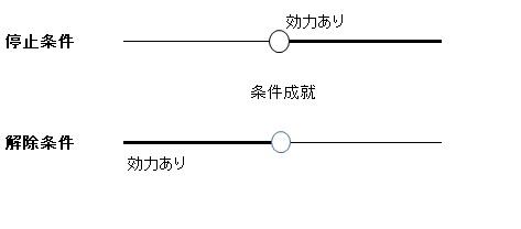 f:id:keiichi2017:20180303134334j:plain