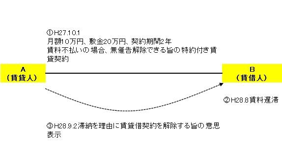 f:id:keiichi2017:20180324193803j:plain