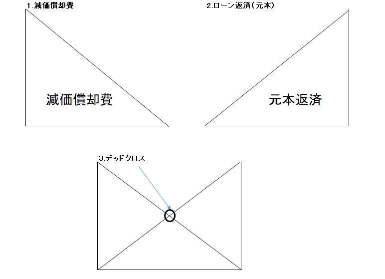 f:id:keiichi2017:20180325211050j:plain