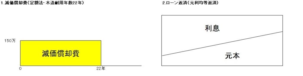 f:id:keiichi2017:20180325211109j:plain
