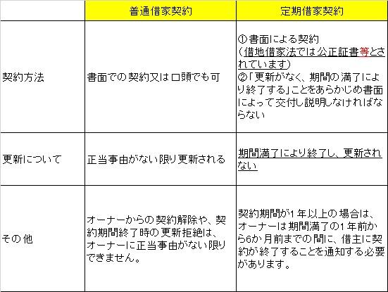 f:id:keiichi2017:20180503154055j:plain