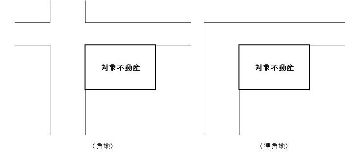 f:id:keiichi2017:20180527161057j:plain