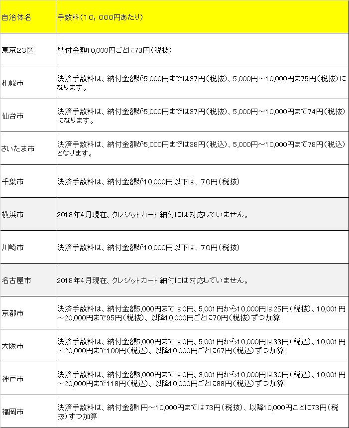f:id:keiichi2017:20180603194808j:plain