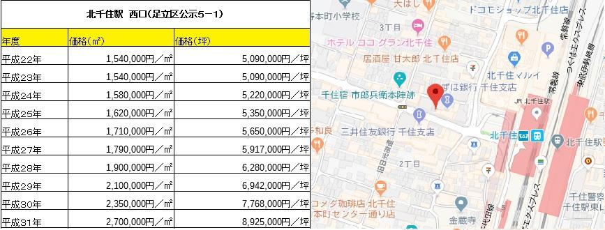 f:id:keiichi2017:20190331142039j:plain
