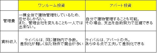 f:id:keiichi2017:20200504134741j:plain