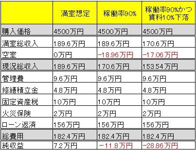 f:id:keiichi2017:20200504184137j:plain