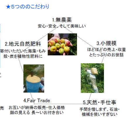 f:id:keiji05n:20181108092148p:plain