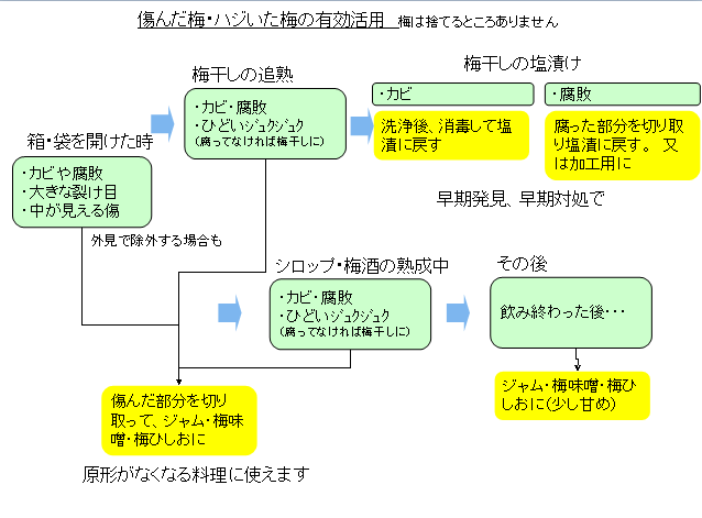 f:id:keiji05n:20210626091709p:plain