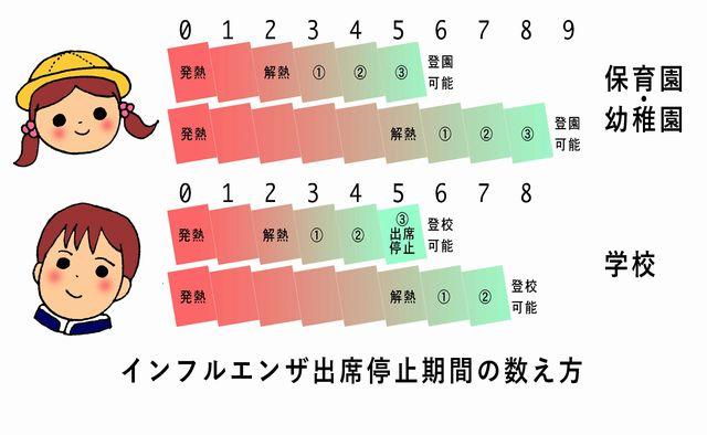 f:id:keiji511213:20180110145726j:plain