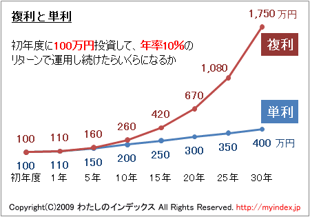 f:id:keiji_kc:20190427134021p:plain