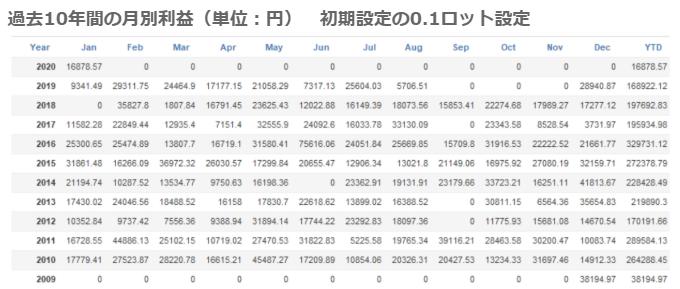 f:id:keiji_kc:20200221124202p:plain