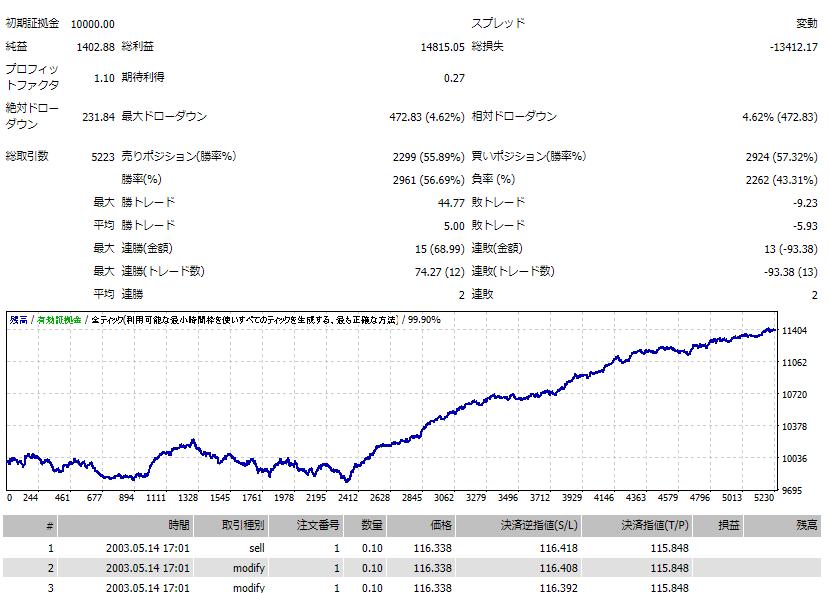 f:id:keiji_kc:20200515121410p:plain