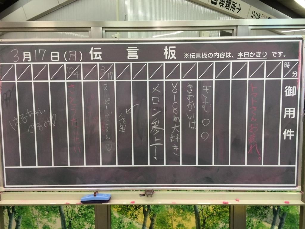 f:id:keijiro47:20171206040003j:plain