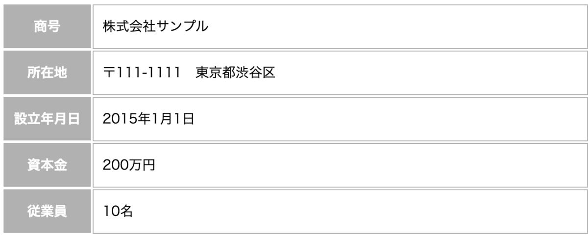 f:id:keikamiguchi:20200711144755p:plain