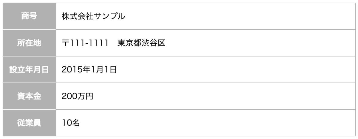 f:id:keikamiguchi:20200711144858p:plain