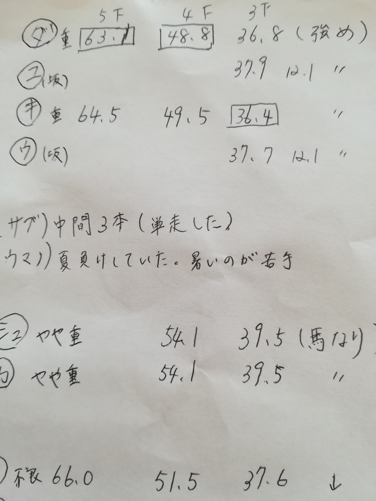 f:id:keikei6116:20180919123518j:plain