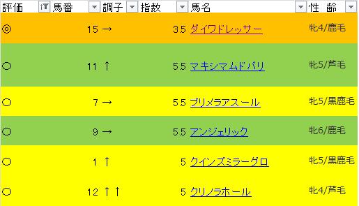 f:id:keikeitsuyoshi:20170114095352p:plain