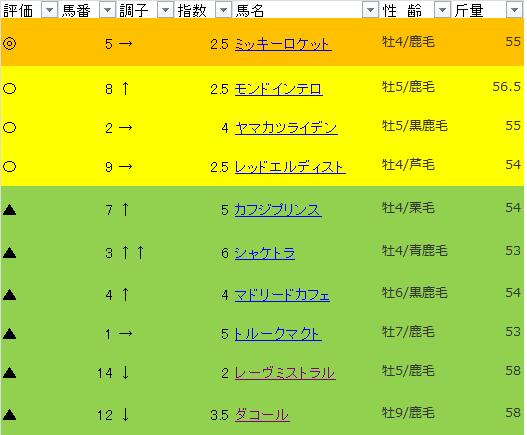 f:id:keikeitsuyoshi:20170117111904p:plain
