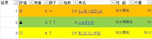 f:id:keikeitsuyoshi:20170117195045p:plain