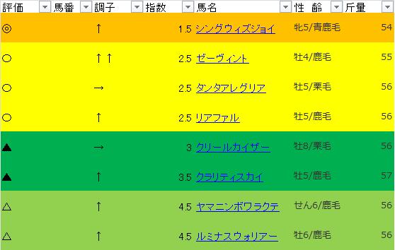 f:id:keikeitsuyoshi:20170118002104p:plain