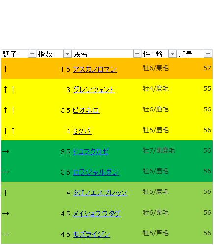 f:id:keikeitsuyoshi:20170118213752p:plain