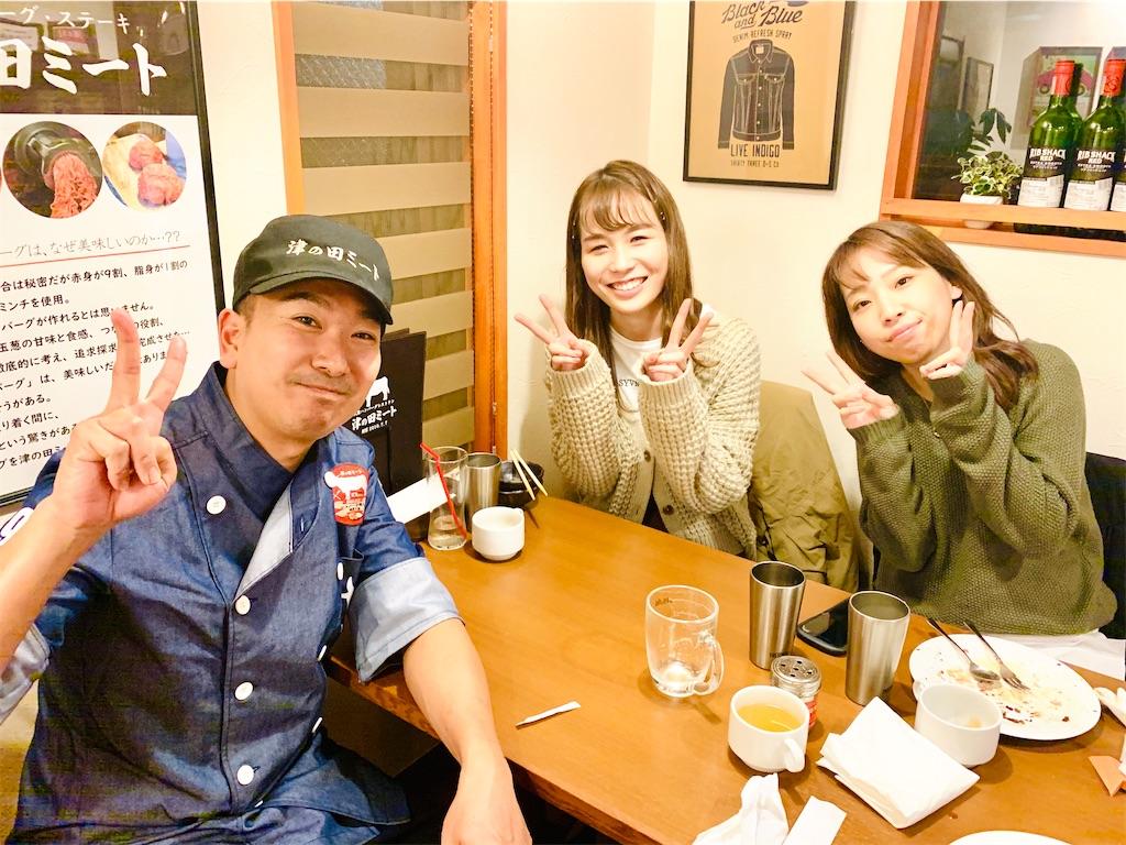 f:id:keiki_iizuka:20191210221337j:image