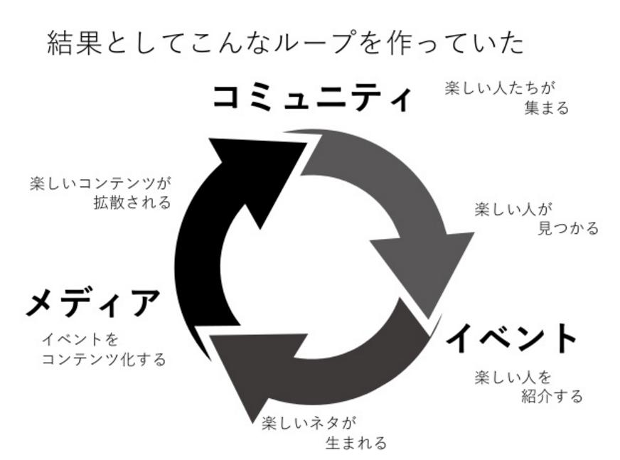 f:id:keiko-ka:20170310181732p:plain