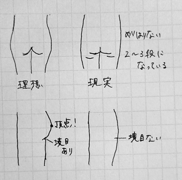 f:id:keiko30:20160414133717j:image