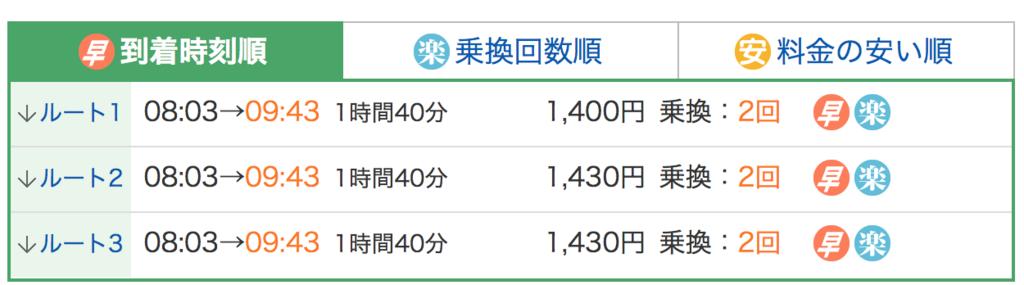 f:id:keiko_gifu:20171210170228p:plain